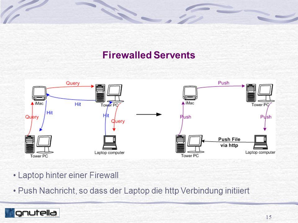 15 Firewalled Servents Laptop hinter einer Firewall Push Nachricht, so dass der Laptop die http Verbindung initiiert
