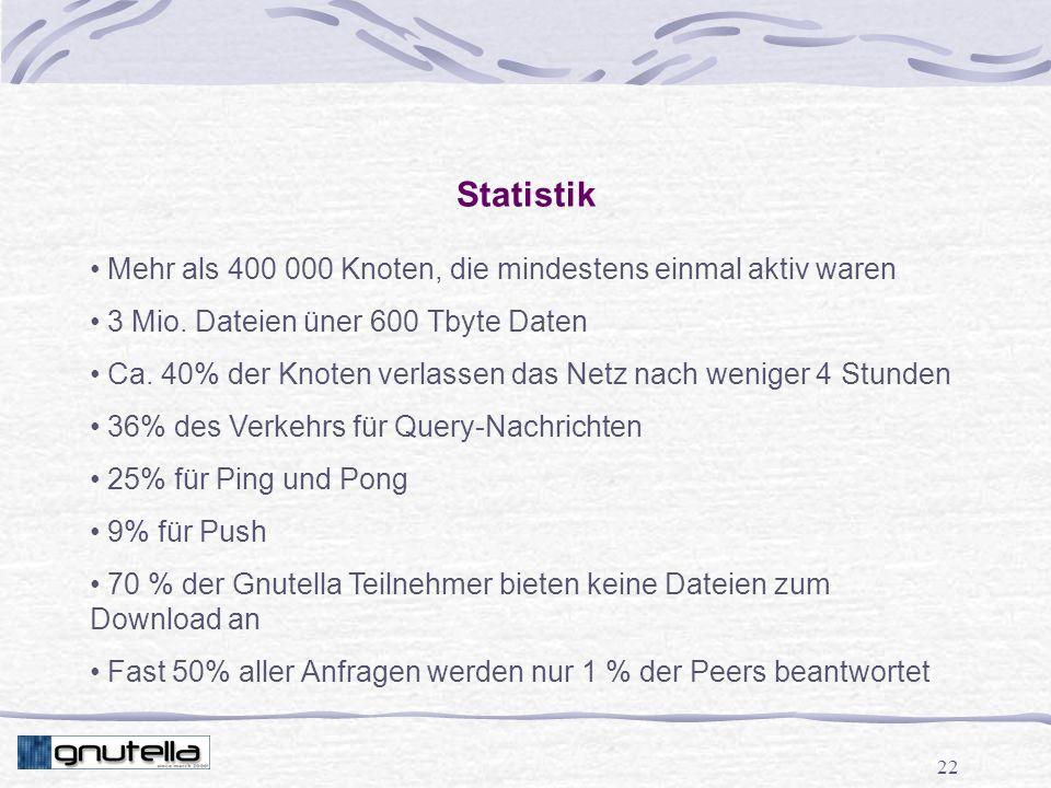 22 Statistik Mehr als 400 000 Knoten, die mindestens einmal aktiv waren 3 Mio.