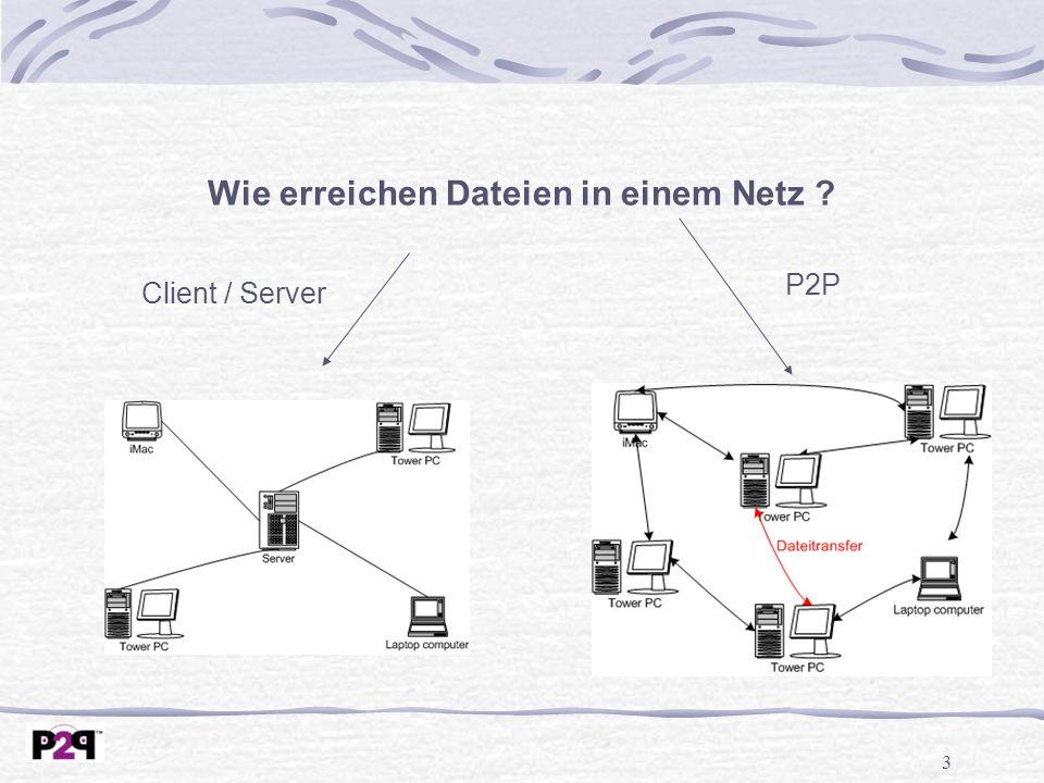 3 Client / Server P2P Wie erreichen Dateien in einem Netz