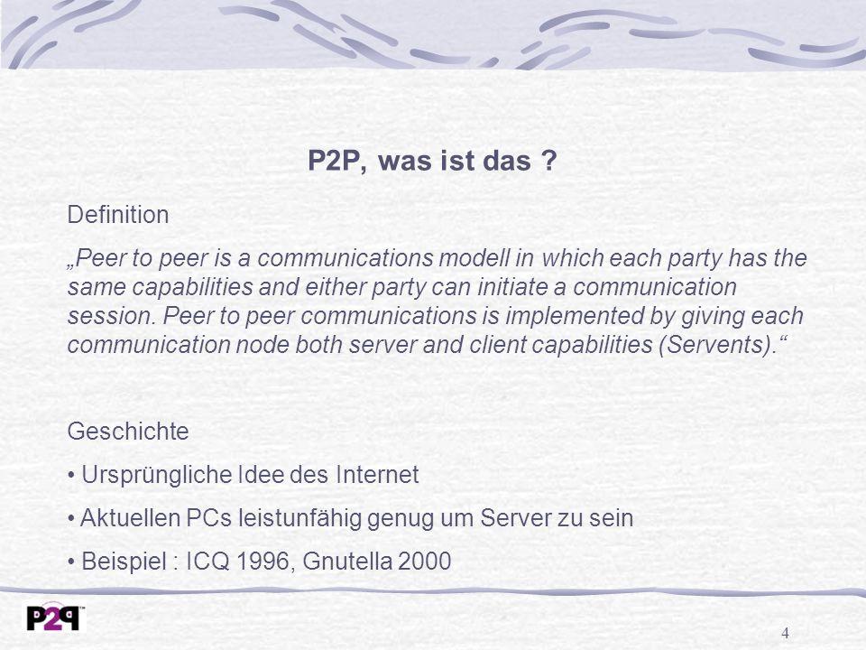5 Benutzung von P2P File Sharing Z.B : Napster, Gnutella Ressource sharing Z.B : Seti@homeSeti@home Collaborative Computing Z.B : ICQ