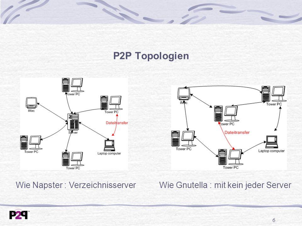 6 P2P Topologien Wie Napster : VerzeichnisserverWie Gnutella : mit kein jeder Server
