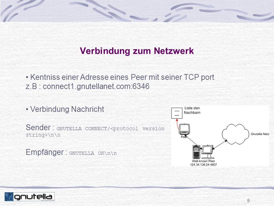 9 Verbindung zum Netzwerk Kentniss einer Adresse eines Peer mit seiner TCP port z.B : connect1.gnutellanet.com:6346 Verbindung Nachricht Sender : GNUTELLA CONNECT/ \n\n Empfänger : GNUTELLA OK\n\n