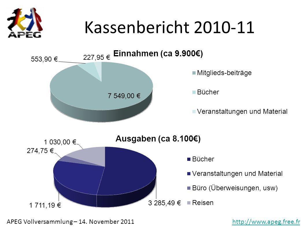 APEG Vollversammlung – 14. November 2011http://www.apeg.free.fr Kassenbericht 2010-11