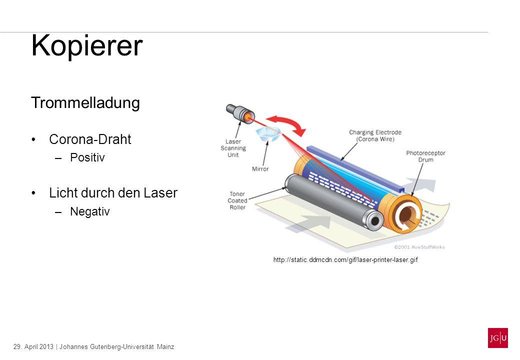 29. April 2013 | Johannes Gutenberg-Universität Mainz Kopierer http://static.ddmcdn.com/gif/laser-printer-laser.gif Corona-Draht –Positiv Licht durch