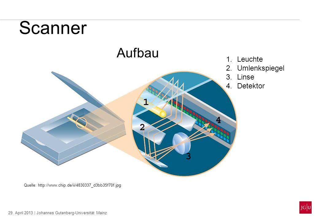 29. April 2013 | Johannes Gutenberg-Universität Mainz Scanner Aufbau 1.Leuchte 2.Umlenkspiegel 3.Linse 4.Detektor Quelle: http://www.chip.de/ii/483033