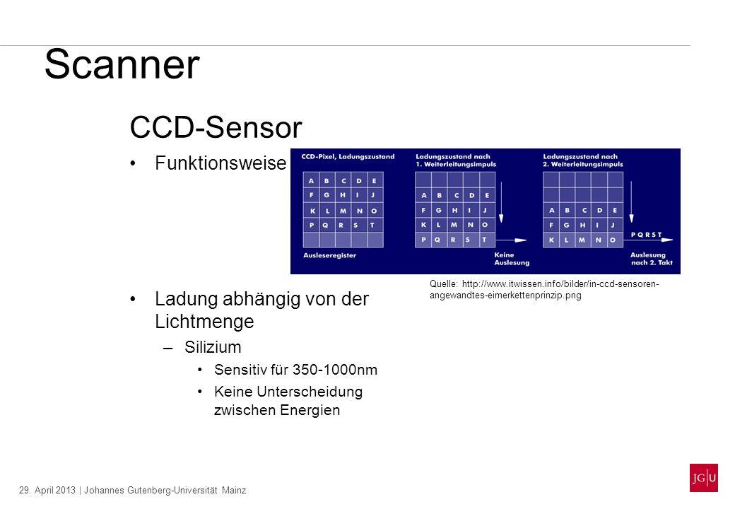 29. April 2013 | Johannes Gutenberg-Universität Mainz Funktionsweise Ladung abhängig von der Lichtmenge –Silizium Sensitiv für 350-1000nm Keine Unters