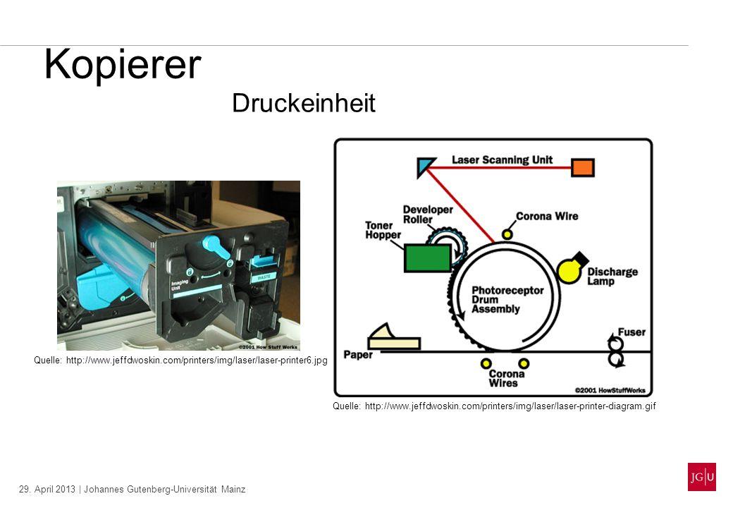 29. April 2013 | Johannes Gutenberg-Universität Mainz Kopierer Druckeinheit Quelle: http://www.jeffdwoskin.com/printers/img/laser/laser-printer-diagra