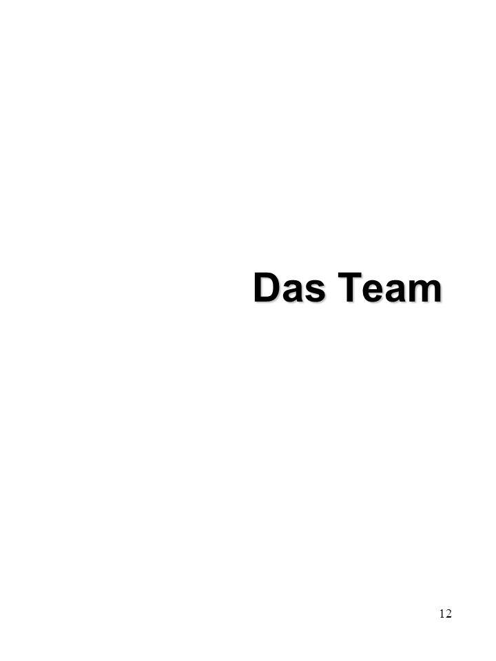 12 Das Team