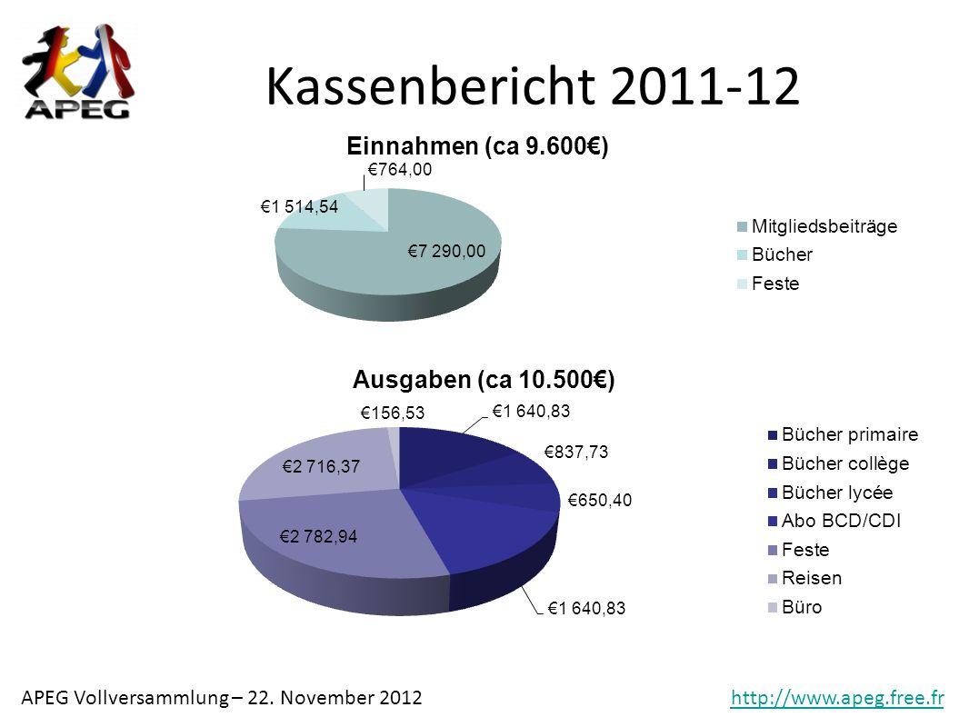 APEG Vollversammlung – 22. November 2012http://www.apeg.free.fr Kassenbericht 2011-12