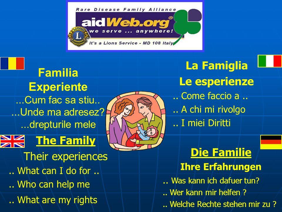 La Famiglia Le esperienze.. Come faccio a.... A chi mi rivolgo.. I miei Diritti Familia Experiente...Cum fac sa stiu.....Unde ma adresez?...drepturile