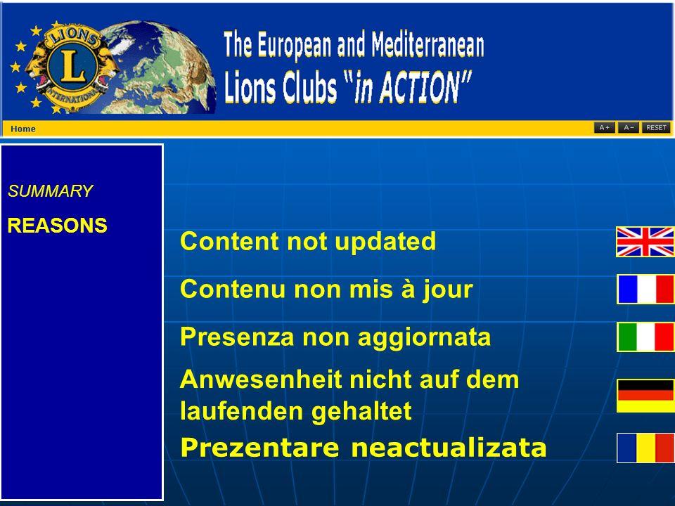 SUMMARY REASONS Content not updated Contenu non mis à jour Presenza non aggiornata Anwesenheit nicht auf dem laufenden gehaltet Prezentare neactualiza
