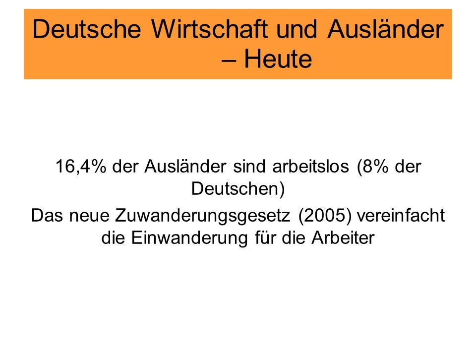 Deutsche Wirtschaft und Ausländer – Heute 16,4% der Ausländer sind arbeitslos (8% der Deutschen) Das neue Zuwanderungsgesetz (2005) vereinfacht die Ei