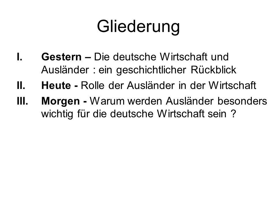 Gliederung I.Gestern – Die deutsche Wirtschaft und Ausländer : ein geschichtlicher Rückblick II.Heute - Rolle der Ausländer in der Wirtschaft III.Morg