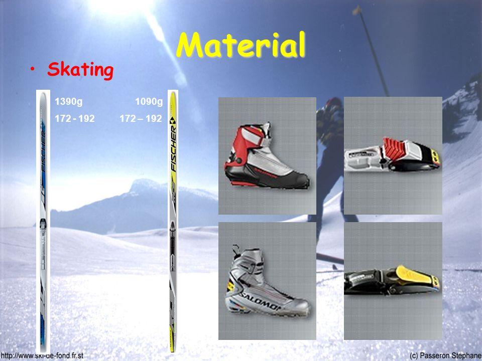 Material Skating 1390g 172 - 192 1090g 172 – 192