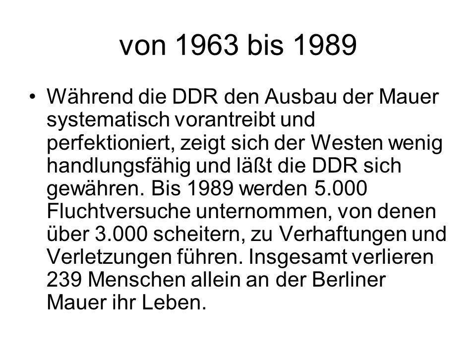 1989 Die Mauer fällt dank den Ostdeutschen (Demonstrationen in Leipzig) und der Politik von Gorbatschow.