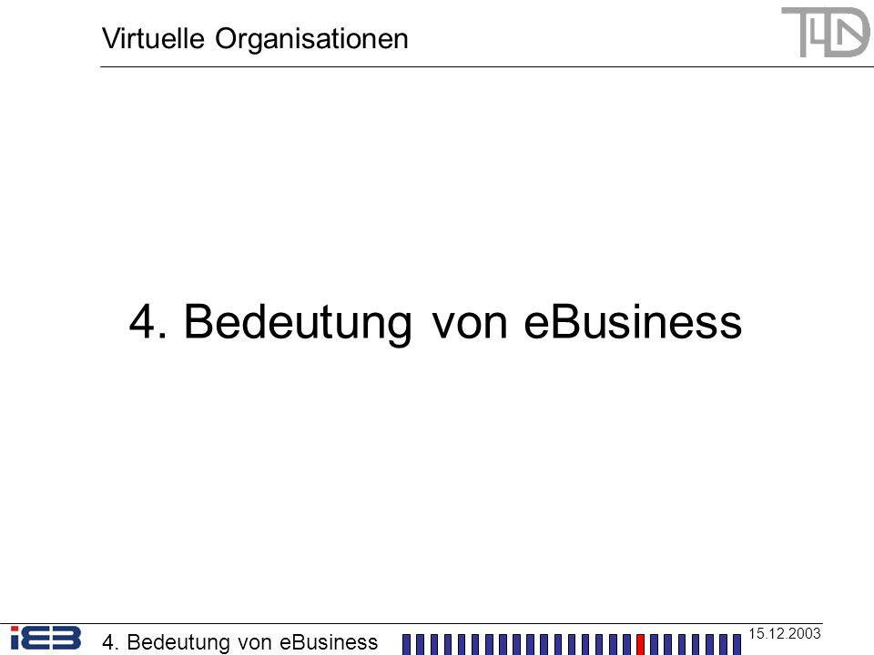 Virtuelle Organisationen 15.12.2003 4. Bedeutung von eBusiness