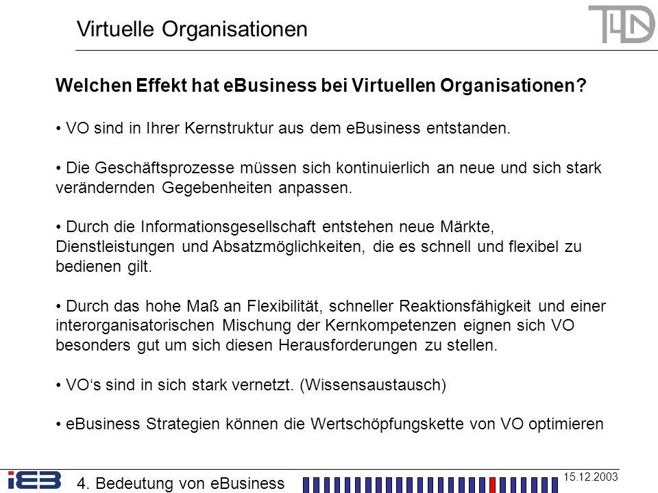 Virtuelle Organisationen 15.12.2003 4. Bedeutung von eBusiness Welchen Effekt hat eBusiness bei Virtuellen Organisationen? VO sind in Ihrer Kernstrukt