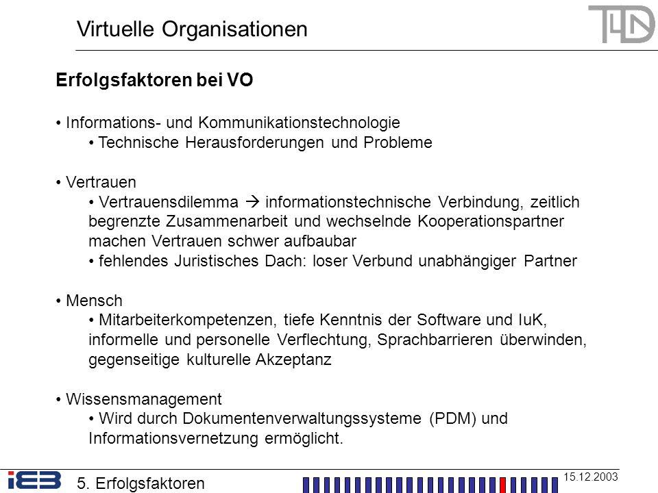 Virtuelle Organisationen 15.12.2003 Erfolgsfaktoren bei VO Informations- und Kommunikationstechnologie Technische Herausforderungen und Probleme Vertr