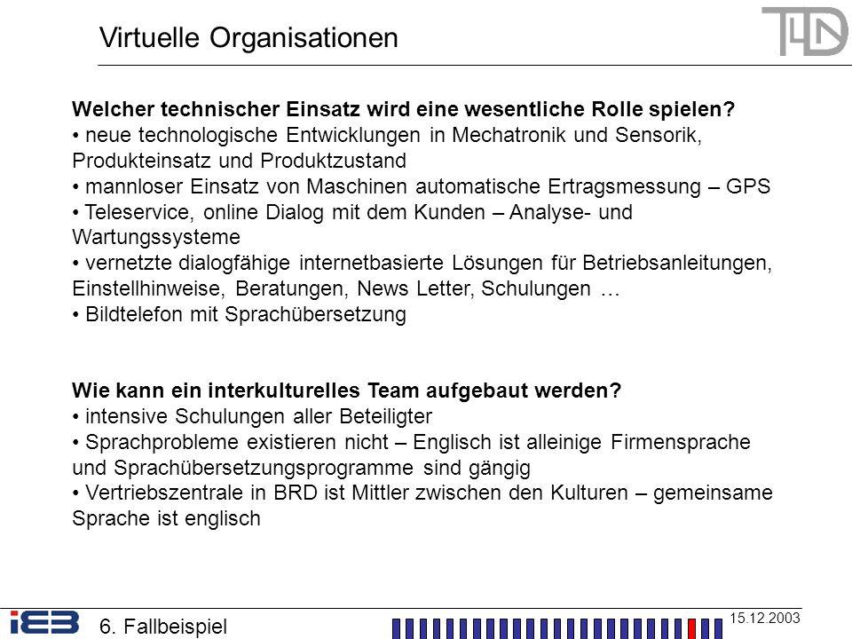 Virtuelle Organisationen 15.12.2003 Welcher technischer Einsatz wird eine wesentliche Rolle spielen? neue technologische Entwicklungen in Mechatronik