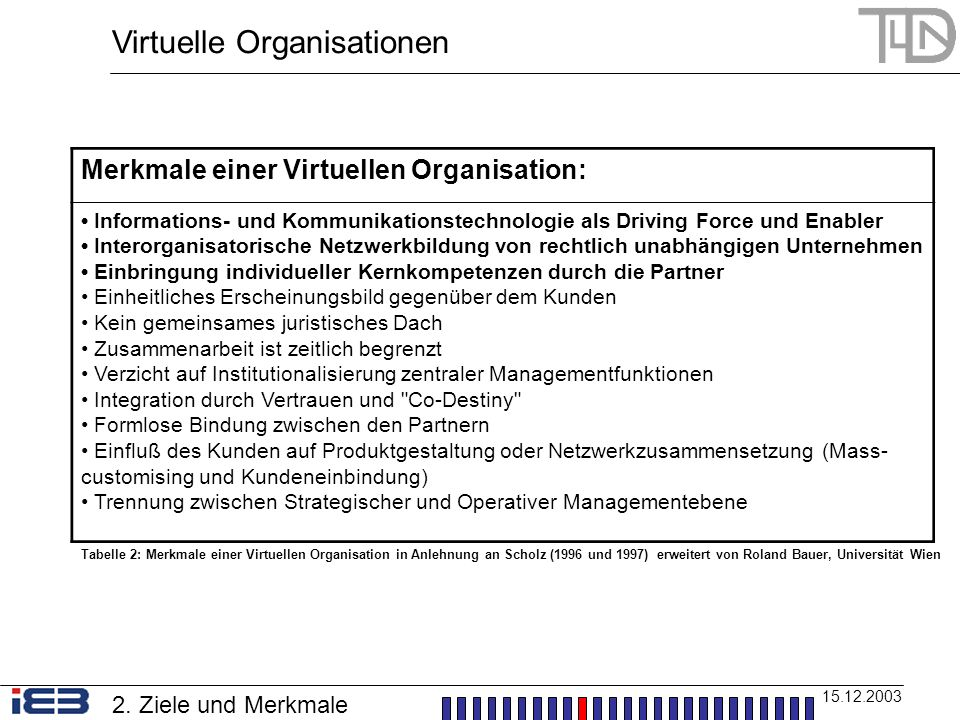 Virtuelle Organisationen 15.12.2003 Merkmale einer Virtuellen Organisation: Informations- und Kommunikationstechnologie als Driving Force und Enabler