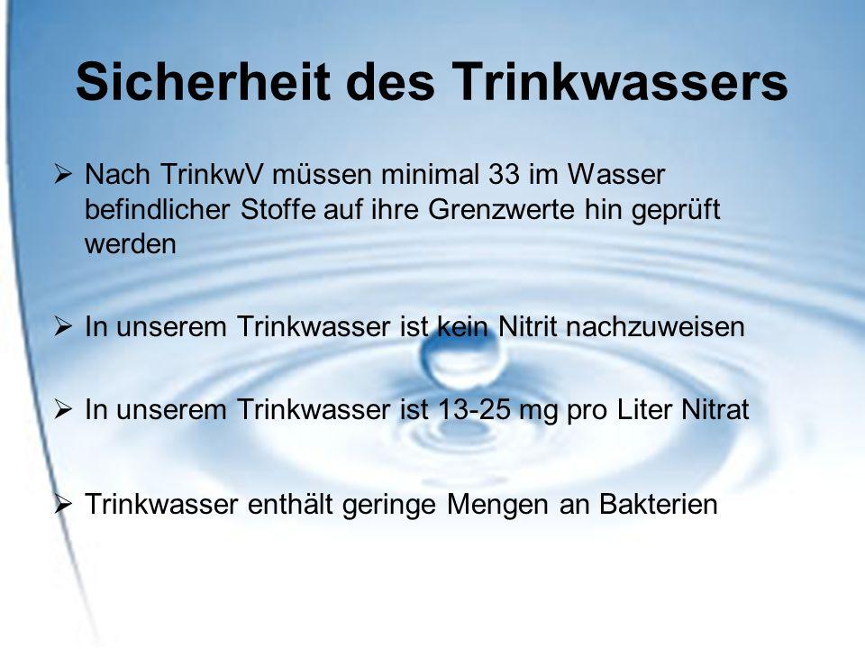 Sicherheit des Trinkwassers Nach TrinkwV müssen minimal 33 im Wasser befindlicher Stoffe auf ihre Grenzwerte hin geprüft werden In unserem Trinkwasser ist kein Nitrit nachzuweisen In unserem Trinkwasser ist 13-25 mg pro Liter Nitrat Trinkwasser enthält geringe Mengen an Bakterien