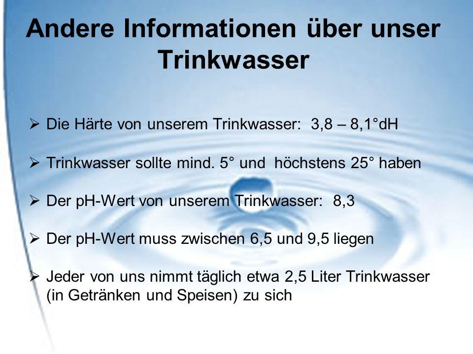 Andere Informationen über unser Trinkwasser Die Härte von unserem Trinkwasser: 3,8 – 8,1°dH Trinkwasser sollte mind.