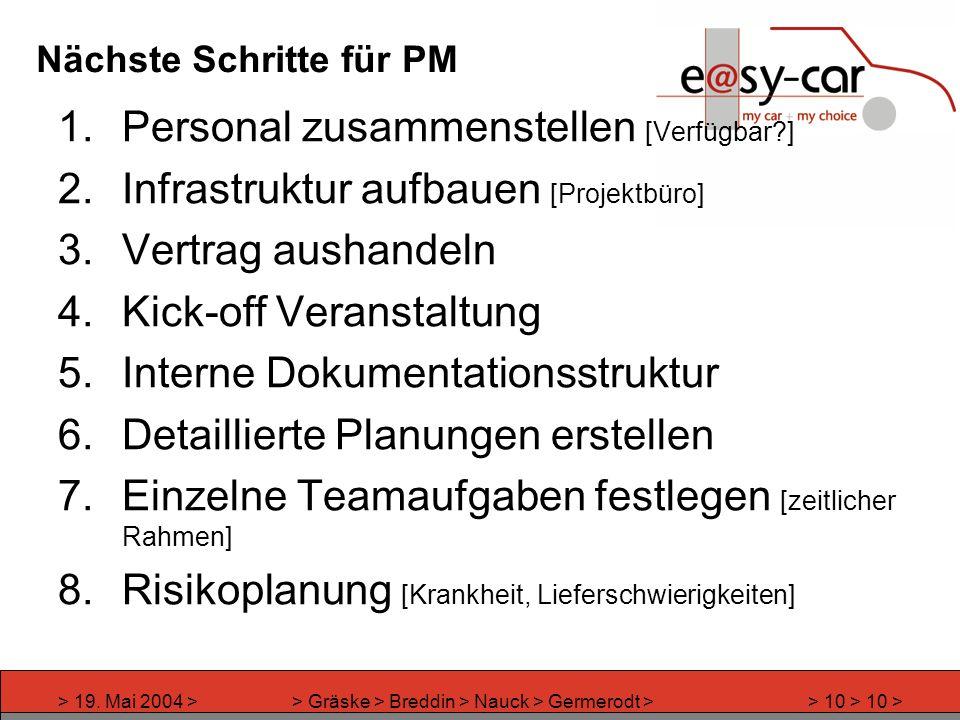 > 19. Mai 2004 >> Gräske > Breddin > Nauck > Germerodt >> 10 > 10 > Nächste Schritte für PM 1.Personal zusammenstellen [Verfügbar?] 2.Infrastruktur au