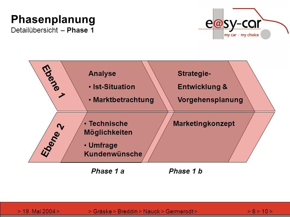 > 19. Mai 2004 >> Gräske > Breddin > Nauck > Germerodt >> 6 > 10 > Phasenplanung Detailübersicht – Phase 1 Ebene 2 Ebene 1 Phase 1 aPhase 1 b Strategi