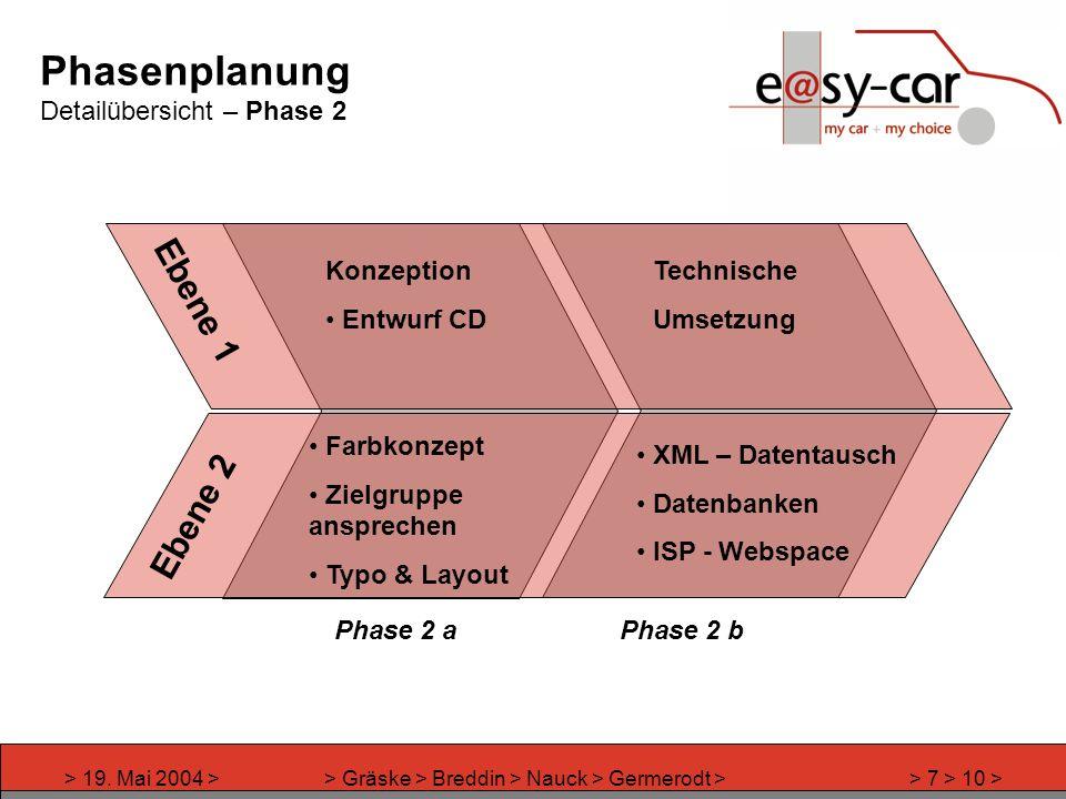 > 19. Mai 2004 >> Gräske > Breddin > Nauck > Germerodt >> 7 > 10 > Phasenplanung Detailübersicht – Phase 2 Ebene 2 Ebene 1 Phase 2 aPhase 2 b Technisc