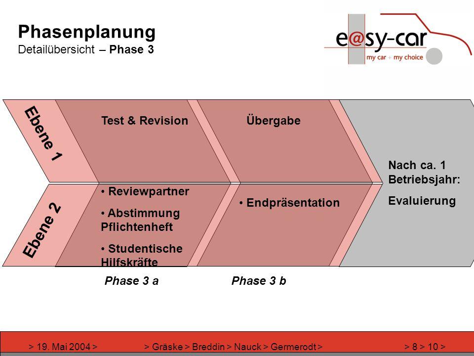 > 19. Mai 2004 >> Gräske > Breddin > Nauck > Germerodt >> 8 > 10 > Phasenplanung Detailübersicht – Phase 3 Ebene 2 Ebene 1 Phase 3 aPhase 3 b Übergabe