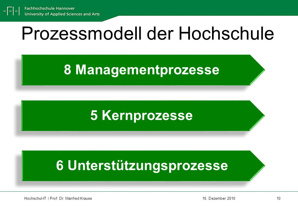 Hochschul-IT | Prof.Dr. Manfred Krause 10 16.