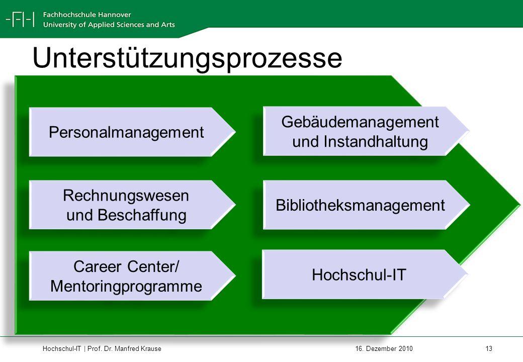 Hochschul-IT | Prof.Dr. Manfred Krause 13 16.