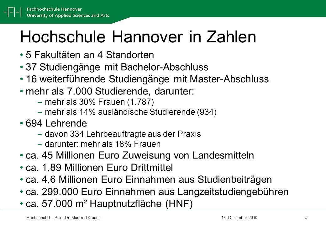 Hochschul-IT | Prof.Dr. Manfred Krause 15 16.
