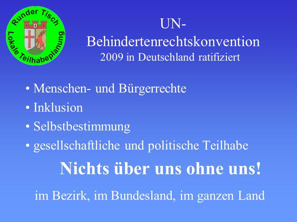 UN- Behindertenrechtskonvention Menschen- und Bürgerrechte Inklusion Selbstbestimmung gesellschaftliche und politische Teilhabe Nichts über uns ohne uns.