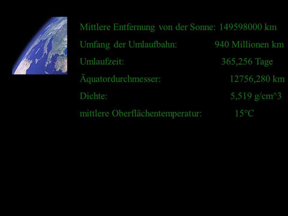 Mittlere Entfernung von der Sonne: 149598000 km Umfang der Umlaufbahn: 940 Millionen km Umlaufzeit: 365,256 Tage Äquatordurchmesser: 12756,280 km Dichte: 5,519 g/cm^3 mittlere Oberflächentemperatur: 15°C