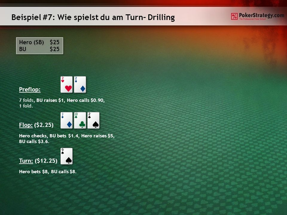 Beispiel #7: Wie spielst du am Turn– Drilling Hero (SB) $25 BU $25 Hero (SB) $25 BU $25 Preflop: Flop: ($2.25) Hero checks, BU bets $1.4, Hero raises