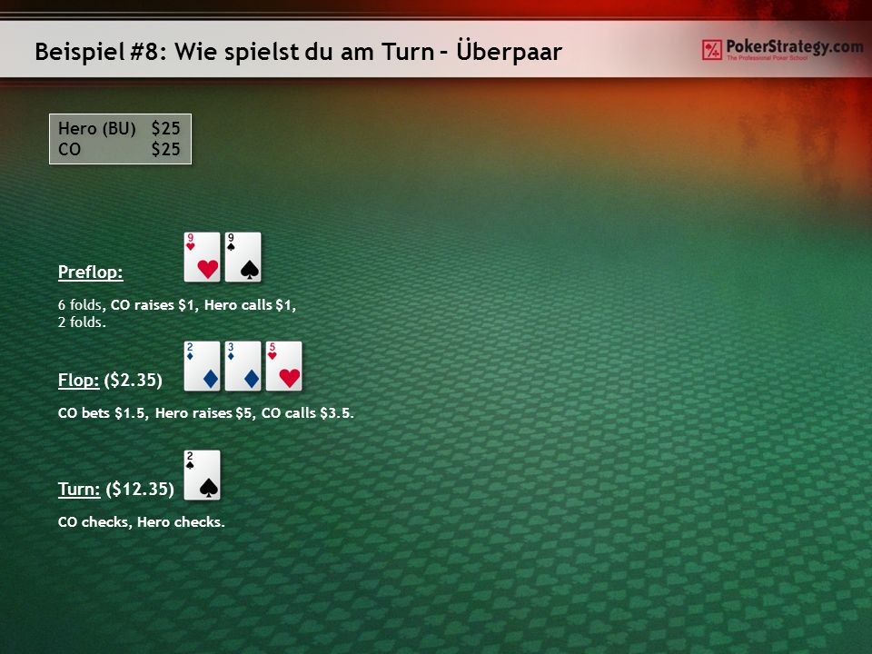 Beispiel #8: Wie spielst du am Turn – Überpaar Hero (BU) $25 CO $25 Hero (BU) $25 CO $25 Preflop: Flop: ($2.35) CO bets $1.5, Hero raises $5, CO calls $3.5.