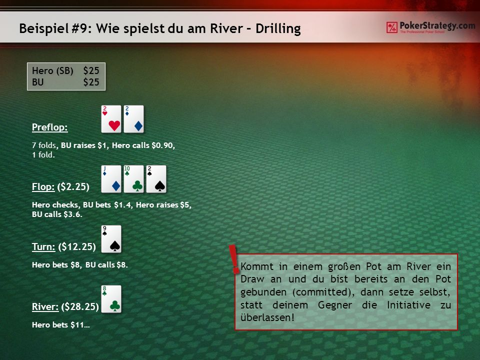 Beispiel #9: Wie spielst du am River – Drilling Hero (SB) $25 BU $25 Hero (SB) $25 BU $25 Preflop: Flop: ($2.25) Hero checks, BU bets $1.4, Hero raise