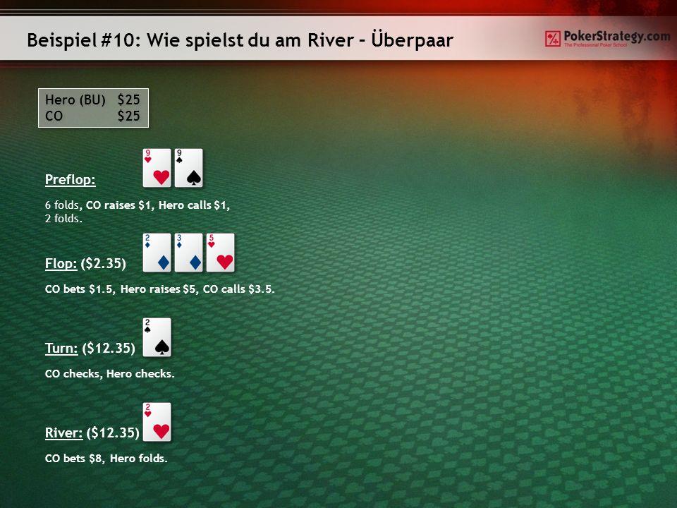 Beispiel #10: Wie spielst du am River – Überpaar Hero (BU) $25 CO $25 Hero (BU) $25 CO $25 Preflop: Flop: ($2.35) CO bets $1.5, Hero raises $5, CO calls $3.5.