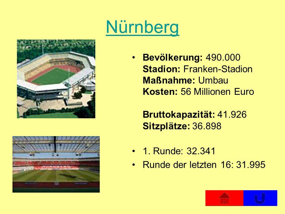 Nürnberg Bevölkerung: 490.000 Stadion: Franken-Stadion Maßnahme: Umbau Kosten: 56 Millionen Euro Bruttokapazität: 41.926 Sitzplätze: 36.898 1. Runde: