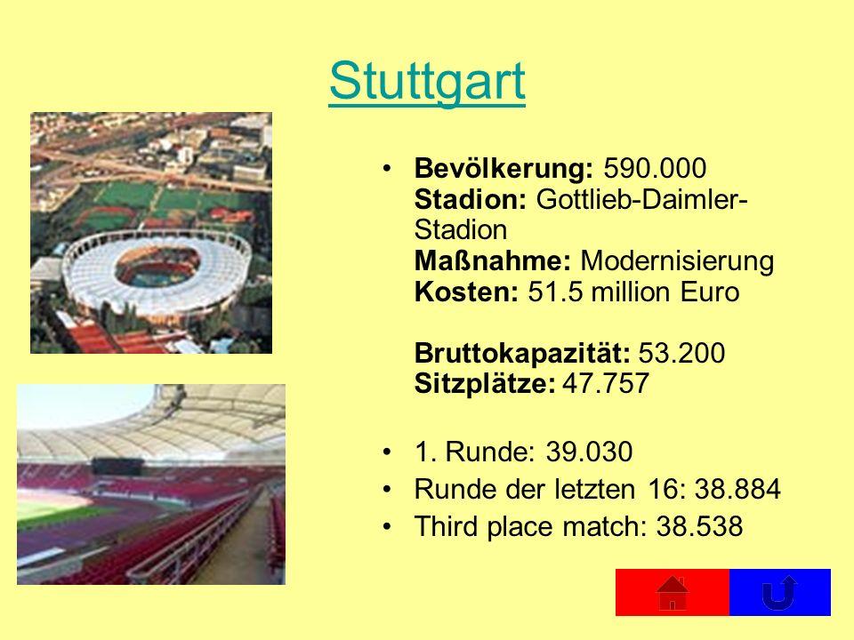 München Bevölkerung: 1,3 Millionen Stadion: FIFA WM-Stadion München Maßnahme: Neubau Kosten: etwa 280 Millionen Euro Bruttokapazität: 66.016 Sitzplätze: 59.416 1.
