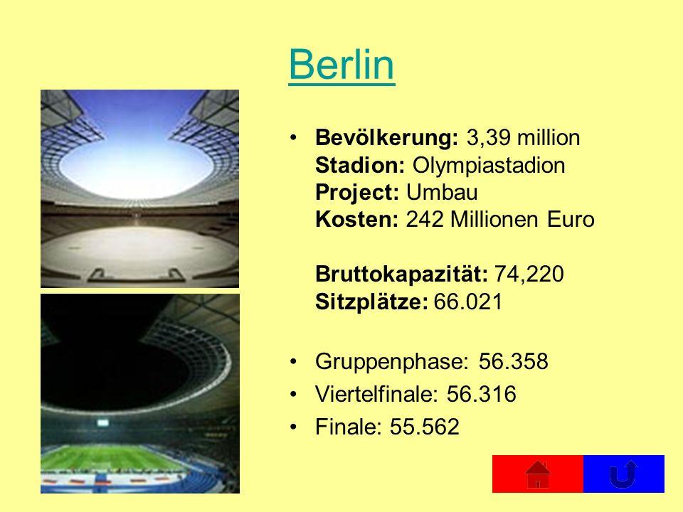 Berlin Bevölkerung: 3,39 million Stadion: Olympiastadion Project: Umbau Kosten: 242 Millionen Euro Bruttokapazität: 74,220 Sitzplätze: 66.021 Gruppenp