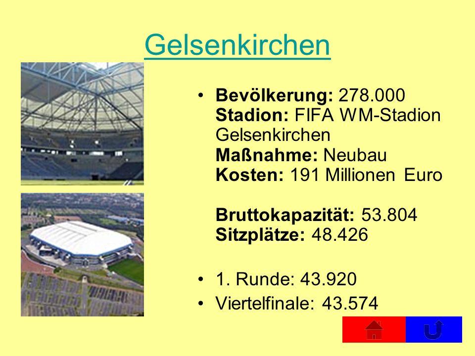 Gelsenkirchen Bevölkerung: 278.000 Stadion: FIFA WM-Stadion Gelsenkirchen Maßnahme: Neubau Kosten: 191 Millionen Euro Bruttokapazität: 53.804 Sitzplät