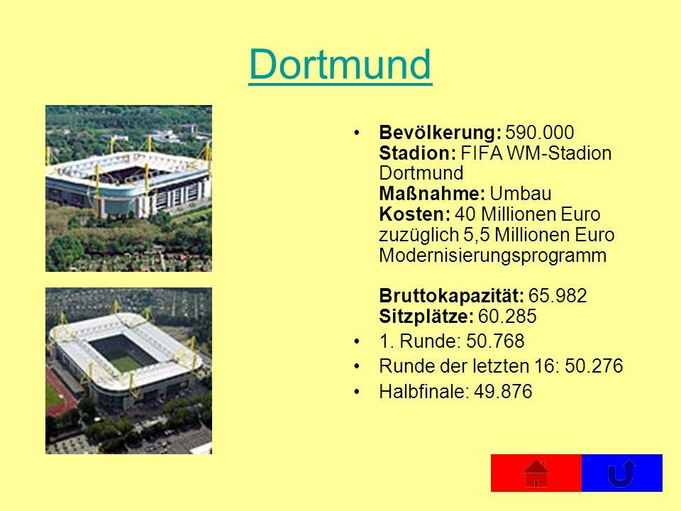 Dortmund Bevölkerung: 590.000 Stadion: FIFA WM-Stadion Dortmund Maßnahme: Umbau Kosten: 40 Millionen Euro zuzüglich 5,5 Millionen Euro Modernisierungs