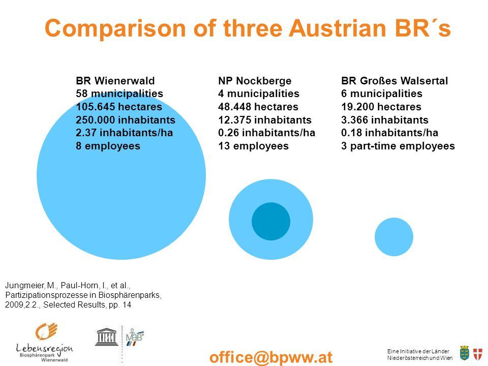 Eine Initiative der Länder Niederösterreich und Wien office@bpww.at www.bpww.at Jungmeier, M., Paul-Horn, I., et al., Partizipationsprozesse in Biosph