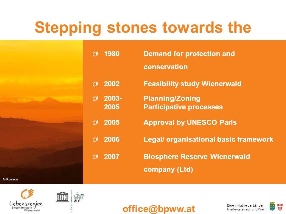 Eine Initiative der Länder Niederösterreich und Wien office@bpww.at www.bpww.at Stepping stones towards the Biosphere Reserve 1980 Demand for protecti
