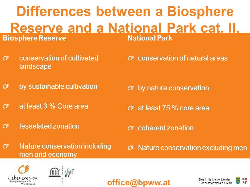 Eine Initiative der Länder Niederösterreich und Wien office@bpww.at www.bpww.at Differences between a Biosphere Reserve and a National Park cat. II, I