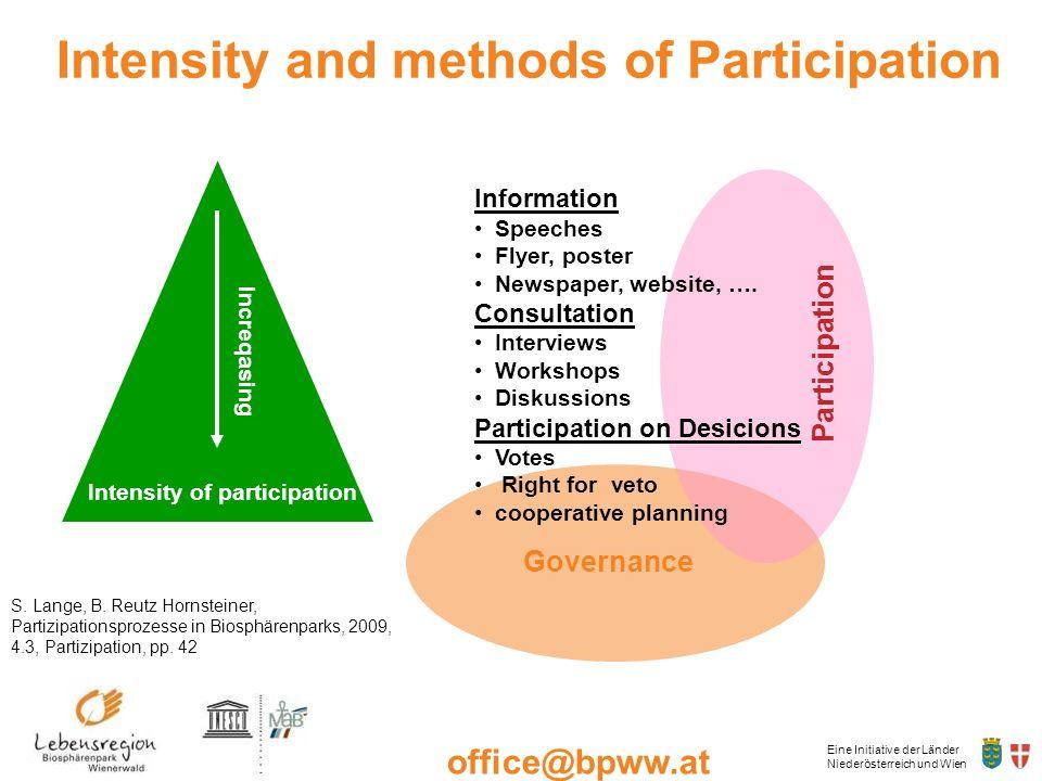Eine Initiative der Länder Niederösterreich und Wien office@bpww.at www.bpww.at Information Speeches Flyer, poster Newspaper, website, …. Consultation