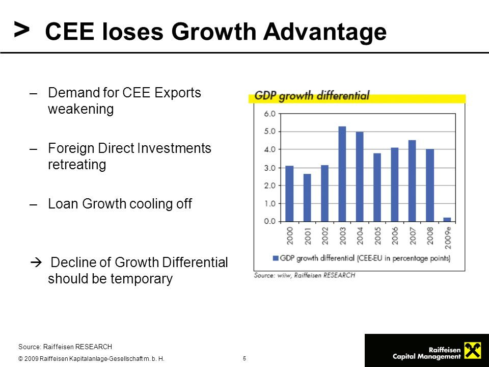 © 2009 Raiffeisen Kapitalanlage-Gesellschaft m. b. H. > 5 CEE loses Growth Advantage –Demand for CEE Exports weakening –Foreign Direct Investments ret