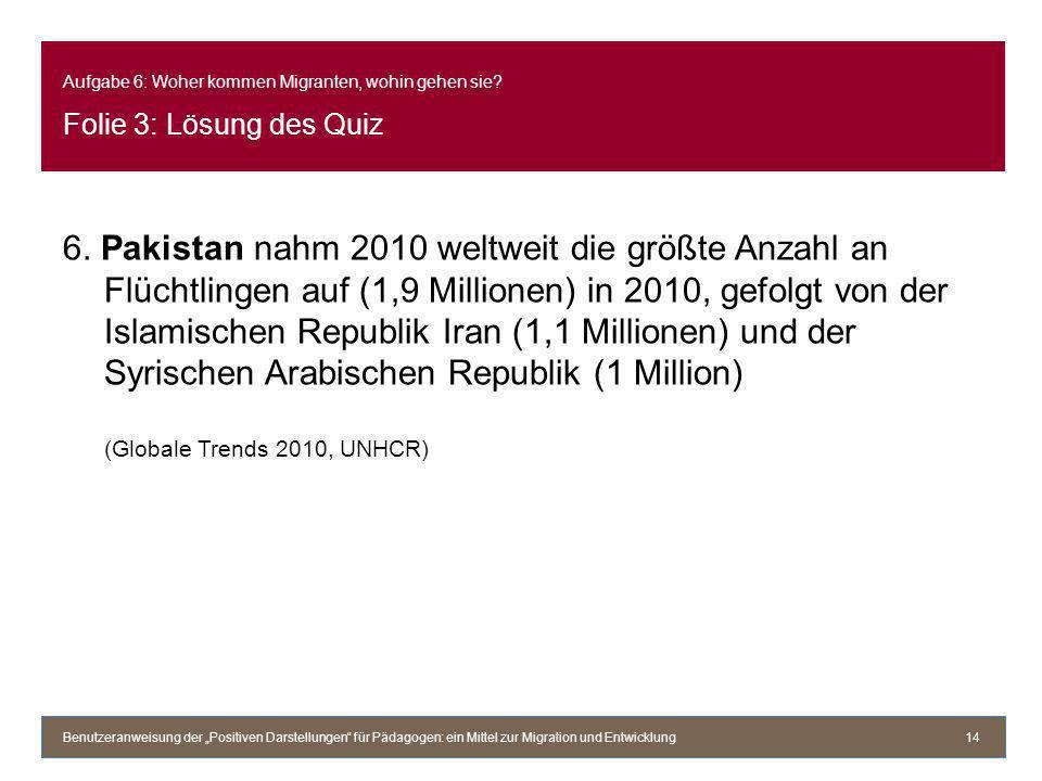 Aufgabe 6: Woher kommen Migranten, wohin gehen sie? Folie 3: Lösung des Quiz 6. Pakistan nahm 2010 weltweit die größte Anzahl an Flüchtlingen auf (1,9